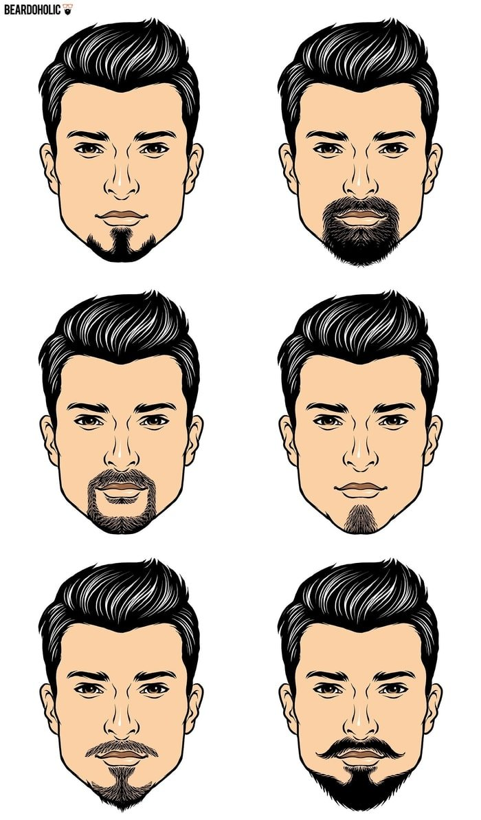 Choosing from the Best Goatee Styles for You