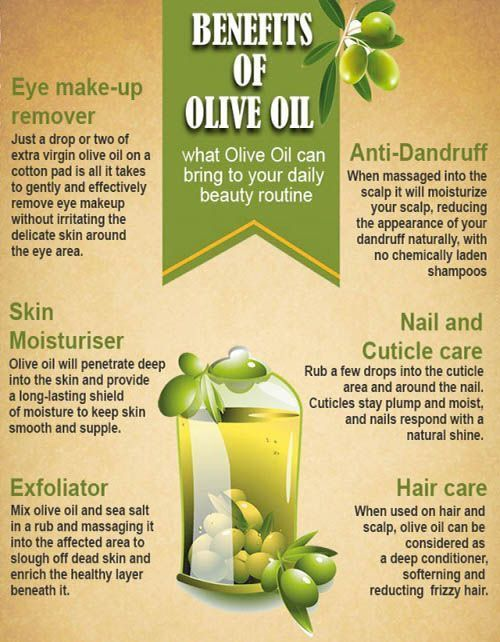 Benefits of olive oil