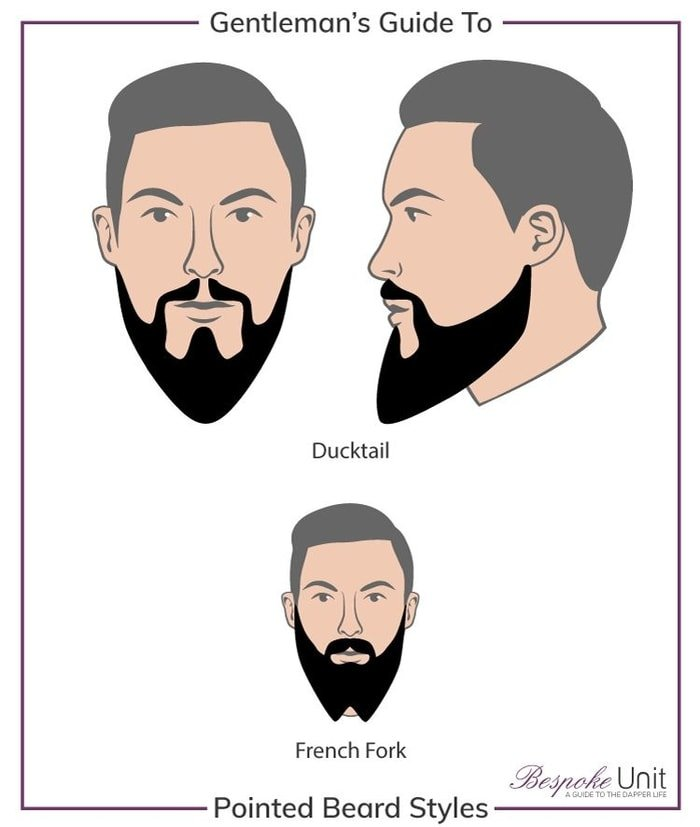 Does Your Face Fit the Ducktail Beard Neckline