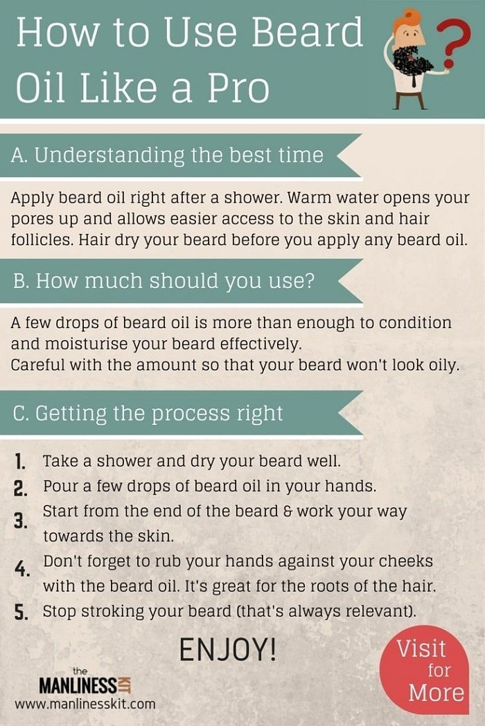 How to Use Emu Oil